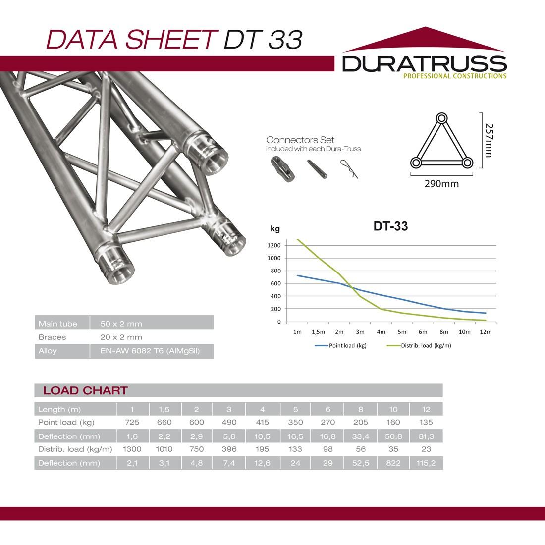 DuraTruss DT 33-C25R-L90