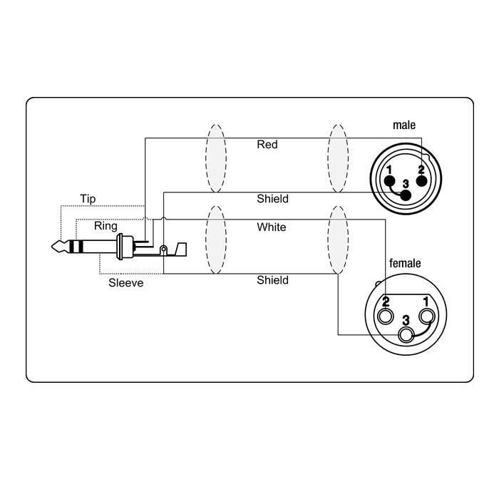 Image of   Adapter Kabel 6.3 mm Jack stereo til 1 x XLR Han og 1 x XLR Hun 3 meter